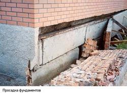 Восстановление фундамента г.Салават
