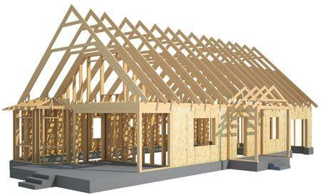 Каркасные дома в Салавате. Здания на основе деревянного каркаса